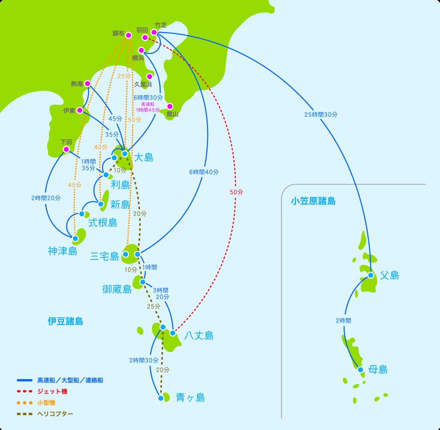 東京愛らんどの各島への交通アクセスマップ